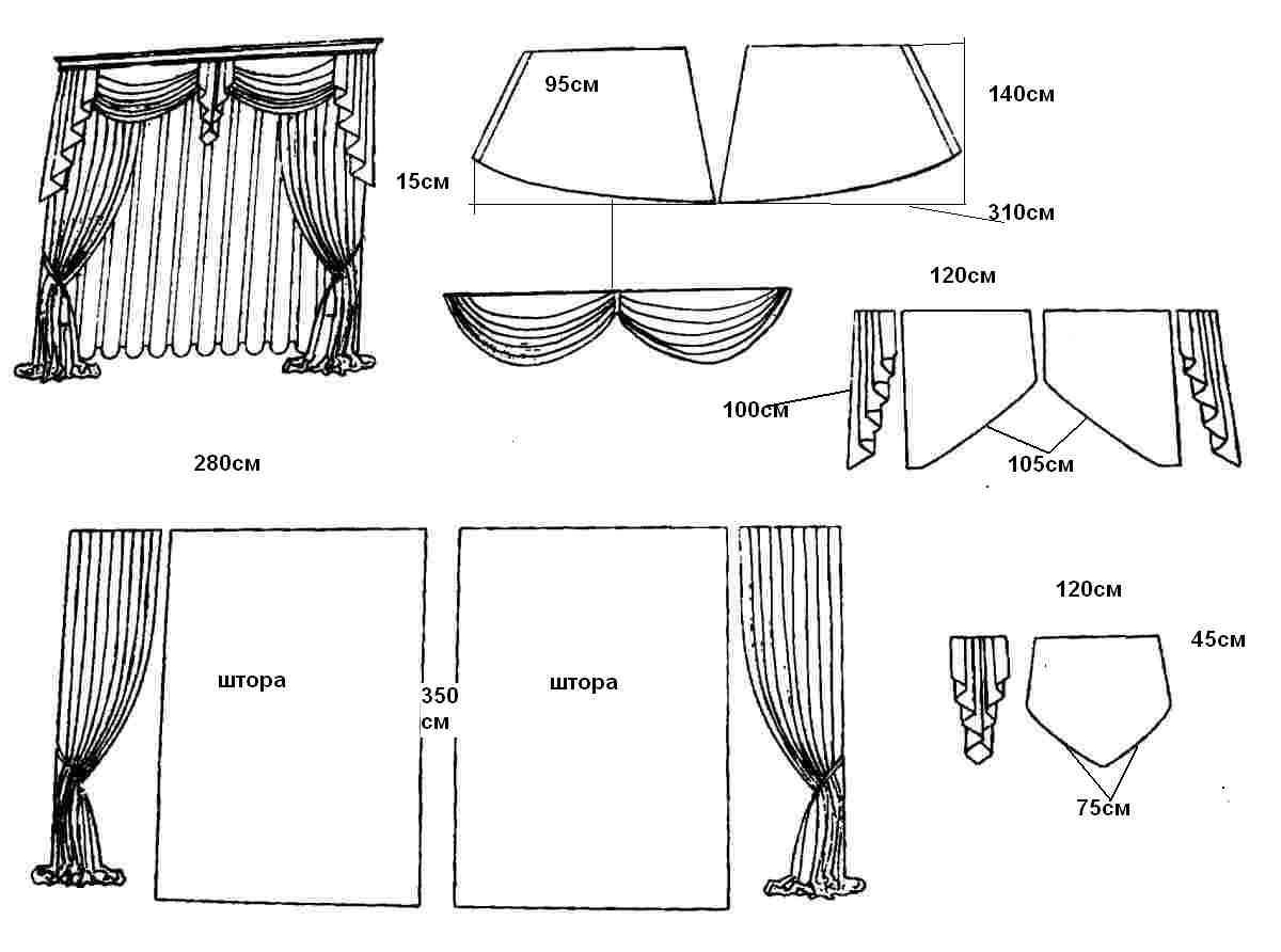 Как сшить шторы своими руками с ламбрекеном
